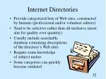 internet directories