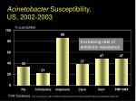 acinetobacter susceptibility us 2002 2003