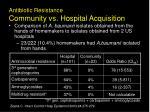 antibiotic resistance community vs hospital acquisition