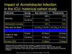 impact of acinetobacter infection in the icu historical cohort study