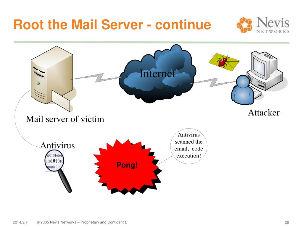 Root the Mail Server - continue