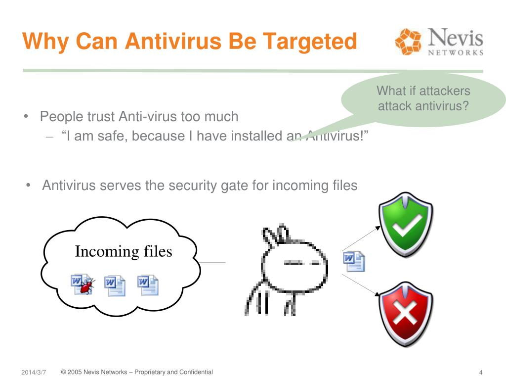 Why Can Antivirus Be Targeted