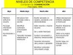 niveles de competencia competencia comunicaci n tea cegos 1999