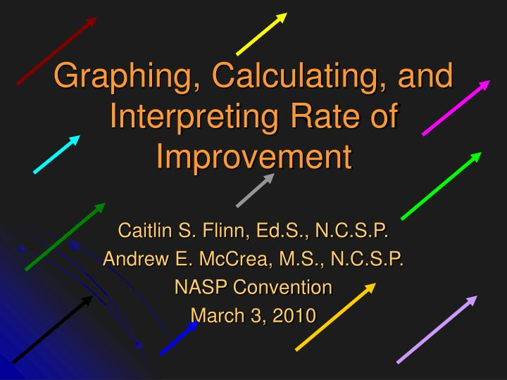 graphing calculating and interpreting rate of improvement n.