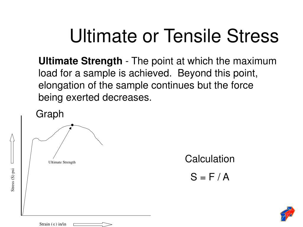Ultimate or Tensile Stress