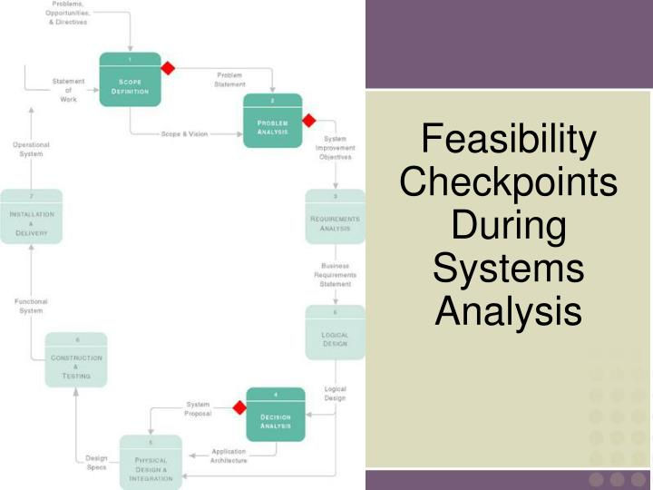 Ppt Feasibility Analysis And The System Proposal Objectives Powerpoint Presentation Id 225762