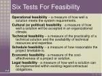 six tests for feasibility