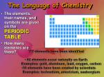 the language of chemistry3