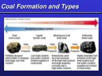 coal formation and types