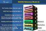 iso osi reference model 2