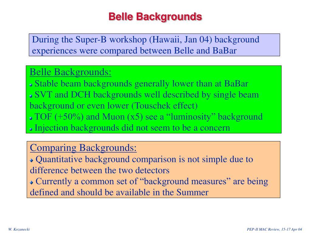 Belle Backgrounds