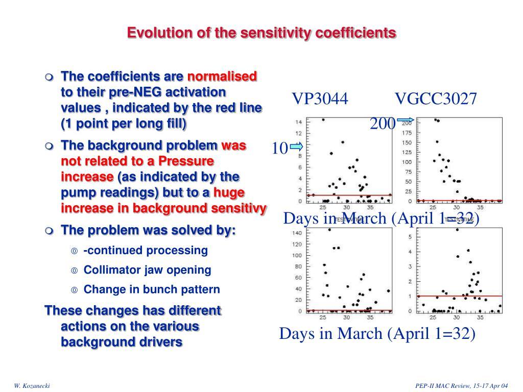 Evolution of the sensitivity coefficients