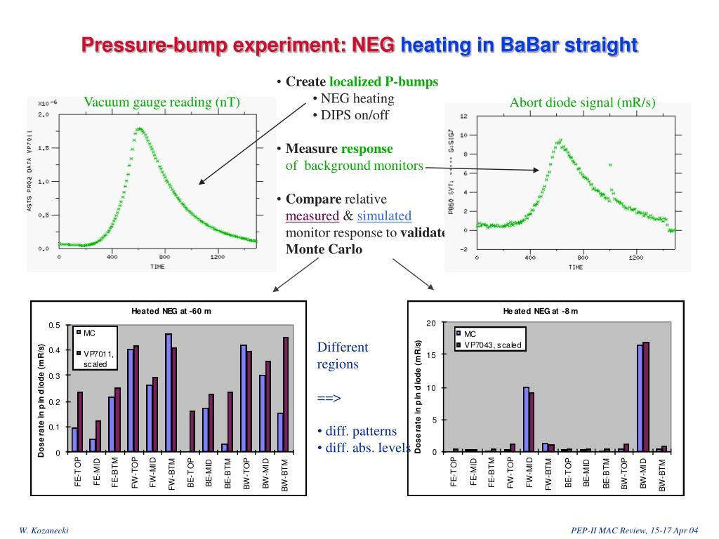 Vacuum gauge reading (nT)