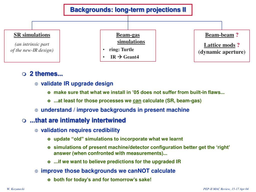 Backgrounds: long-term projections II