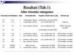 risultati tab 1 altre trisomie omogenee