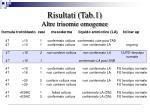 risultati tab 1 altre trisomie omogenee29