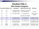 risultati tab 1 altre trisomie omogenee30