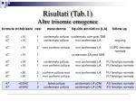 risultati tab 1 altre trisomie omogenee32