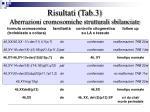 risultati tab 3 aberrazioni cromosomiche strutturali sbilanciate43