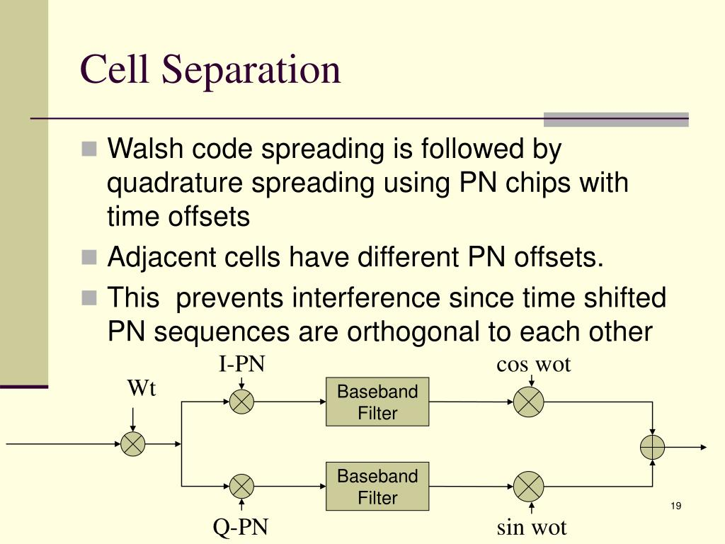 Cell Separation