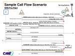 sample call flow scenario win pre paid
