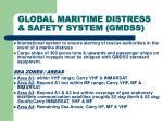 global maritime distress safety system gmdss