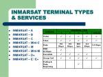 inmarsat terminal types services