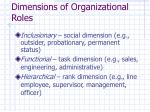 dimensions of organizational roles