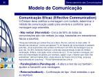 modelo de comunica o11