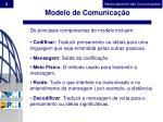 modelo de comunica o8