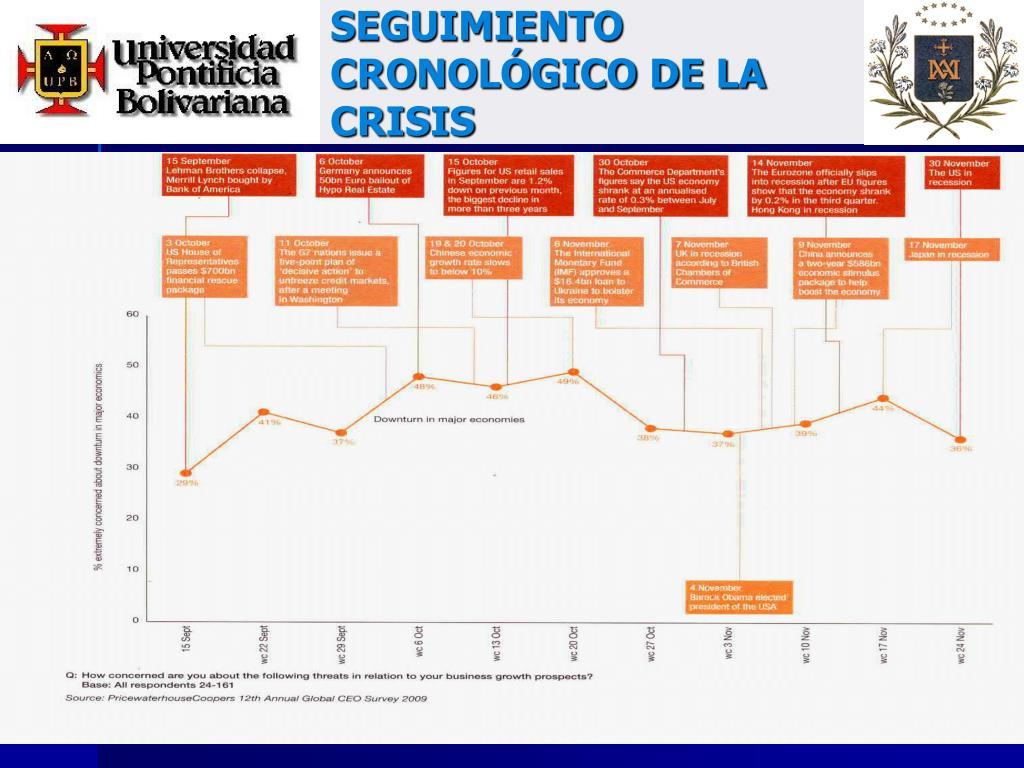 SEGUIMIENTO CRONOLÓGICO DE LA CRISIS