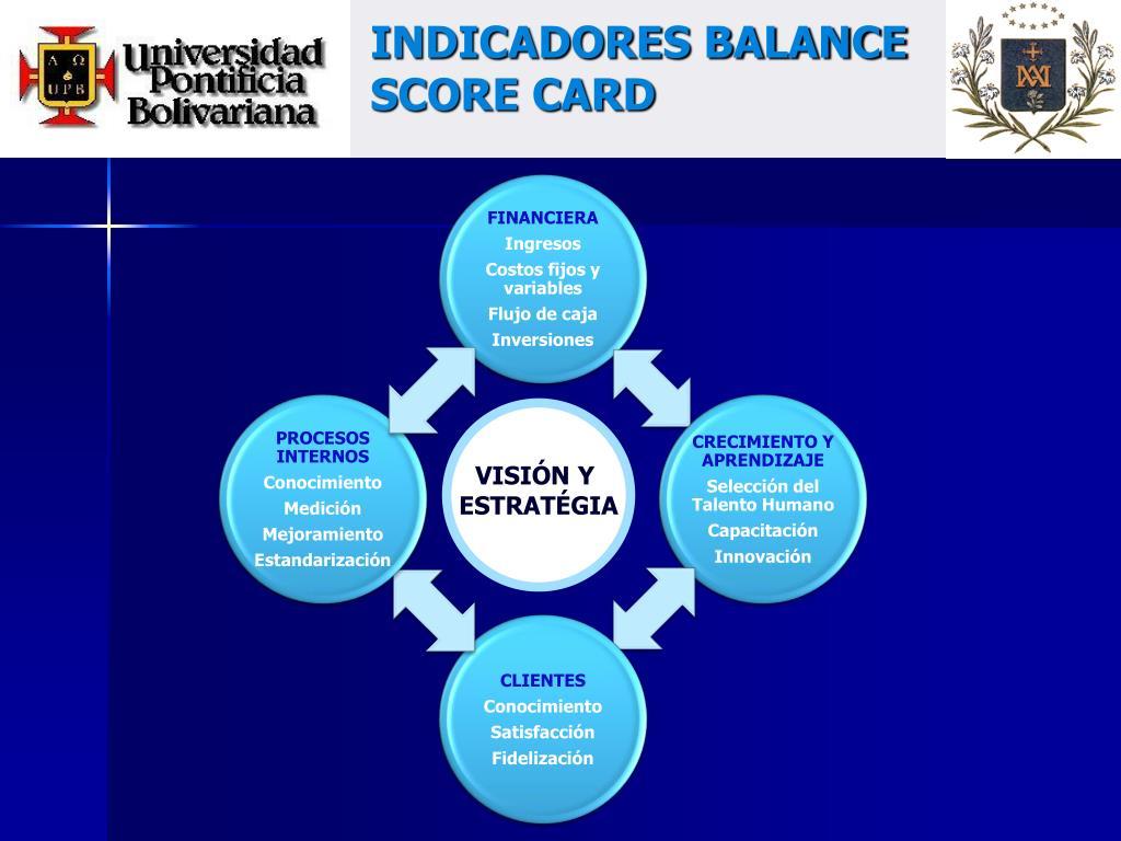 INDICADORES BALANCE SCORE CARD