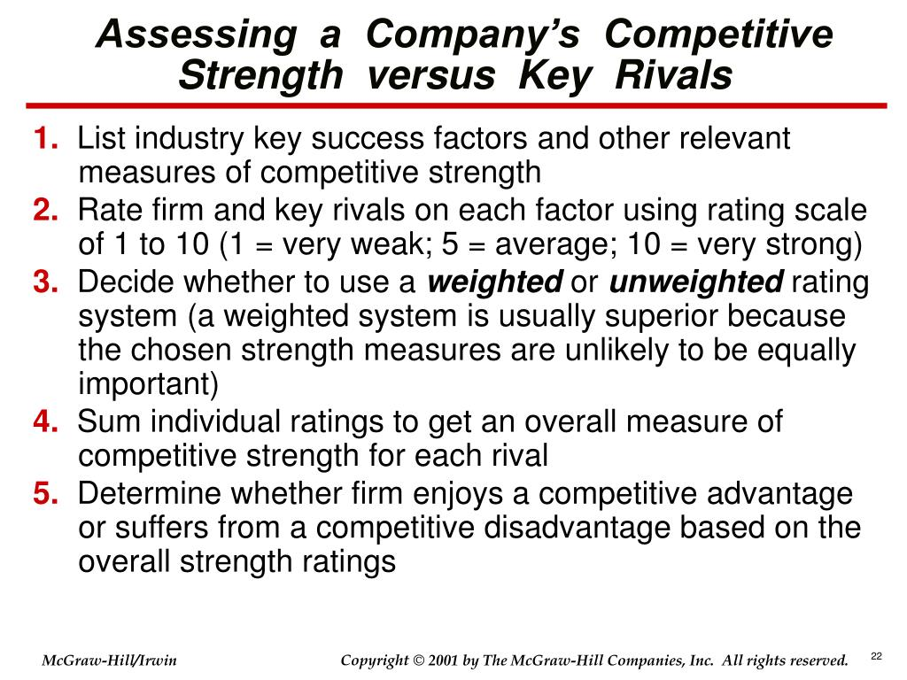 Assessing  a  Company's  Competitive  Strength  versus  Key  Rivals