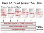 figure 4 2 typical company value chain
