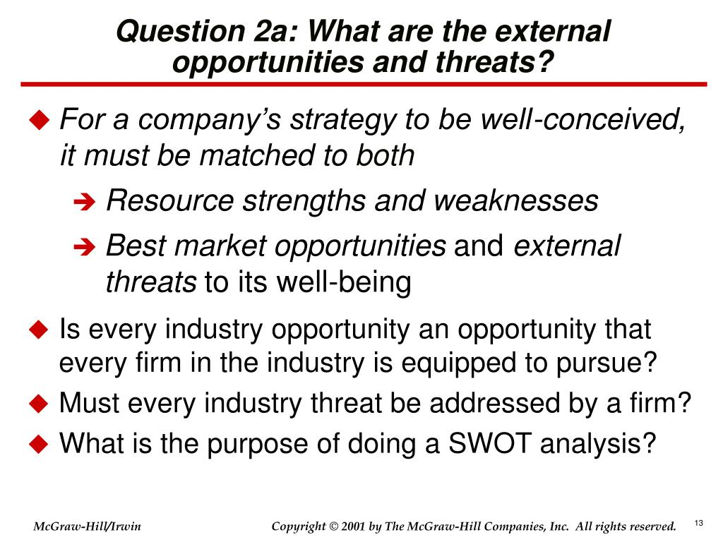Question 2a: What are the external opportunities and threats?