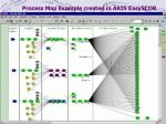 process map example created in aris easyscor