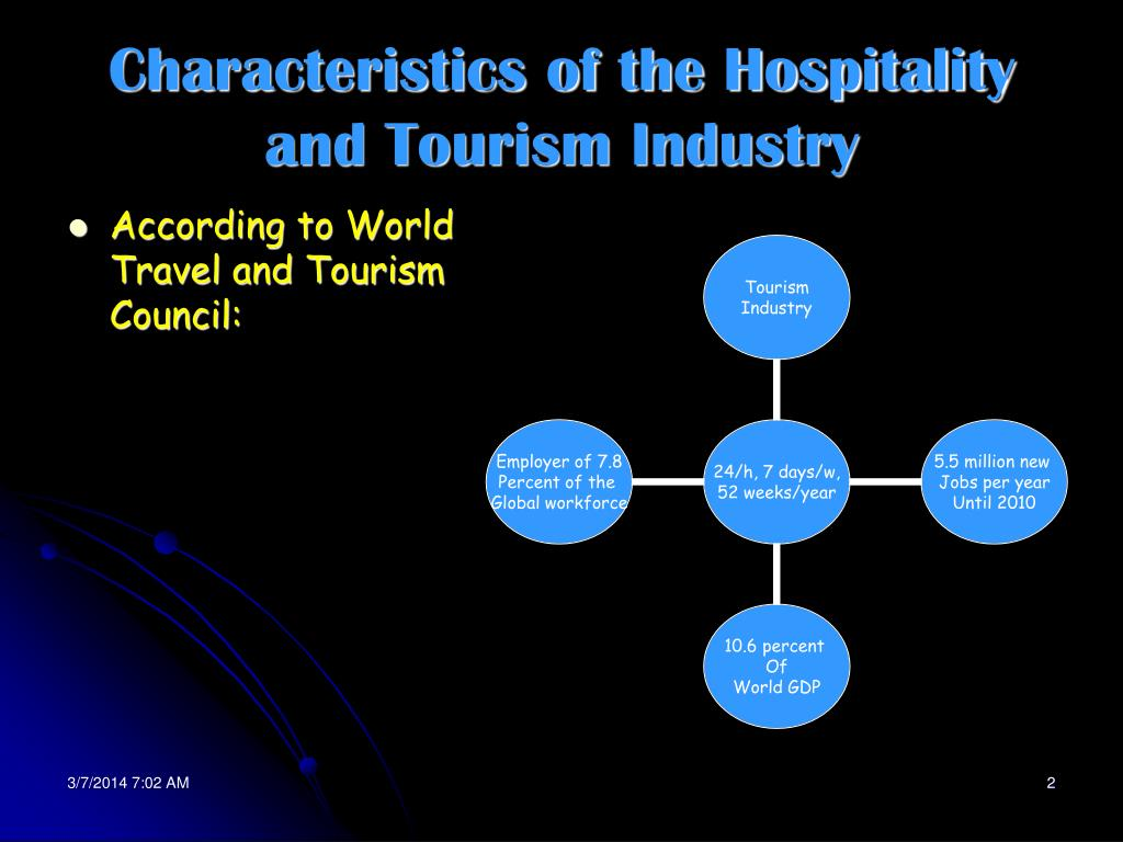 Characteristics of the Hospitality and Tourism Industry