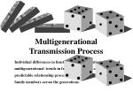multigenerational transmission process