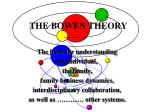 the bowen theory