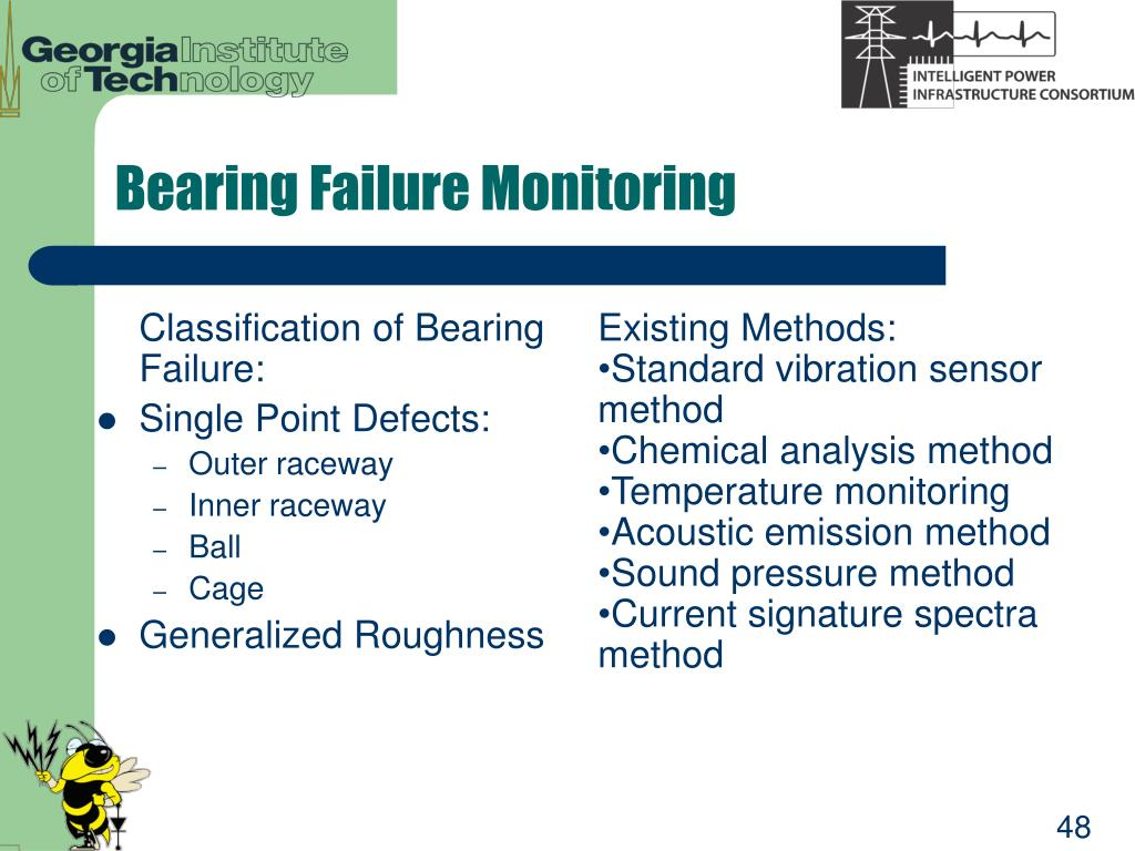 Bearing Failure Monitoring