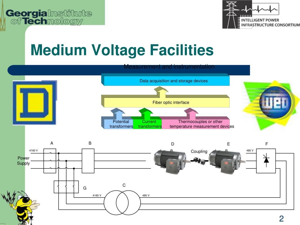 Medium Voltage Facilities