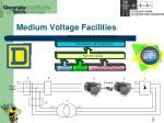 medium voltage facilities