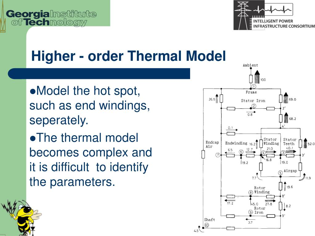Higher - order Thermal Model