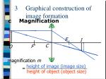 3 graphical construction of image formation43