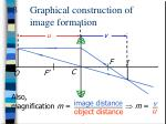 3 graphical construction of image formation44