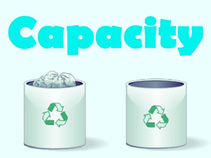 capacity n.