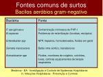 fontes comuns de surtos bacilos aer bios gram negativo