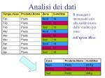 analisi dei dati28