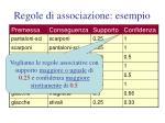 regole di associazione esempio