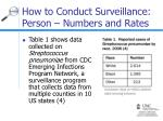 how to conduct surveillance person numbers and rates